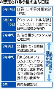 日朝両政府、首脳会談へ交渉…8・9月案浮上